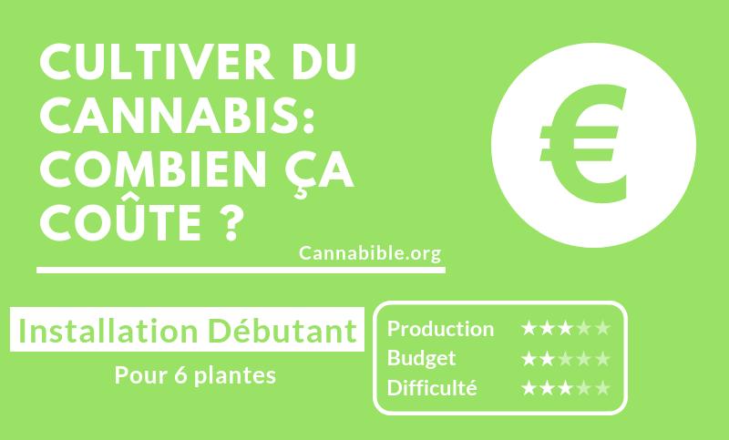 Aperçu Prix Materiel Culture Cannabis - Debutant