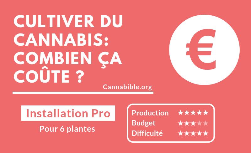 Aperçu Prix Materiel Culture Cannabis - Pro